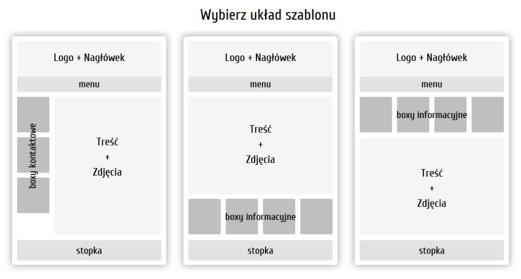 aleszablony.pl - układ szablonu